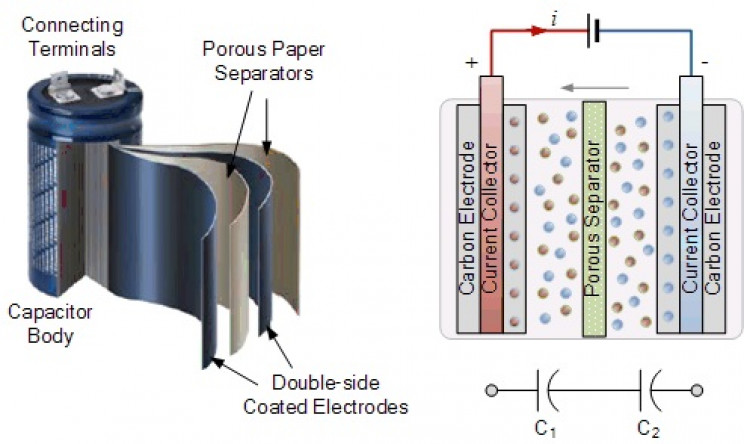 ultracapacitors how they work